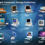 apple-computer-evolution
